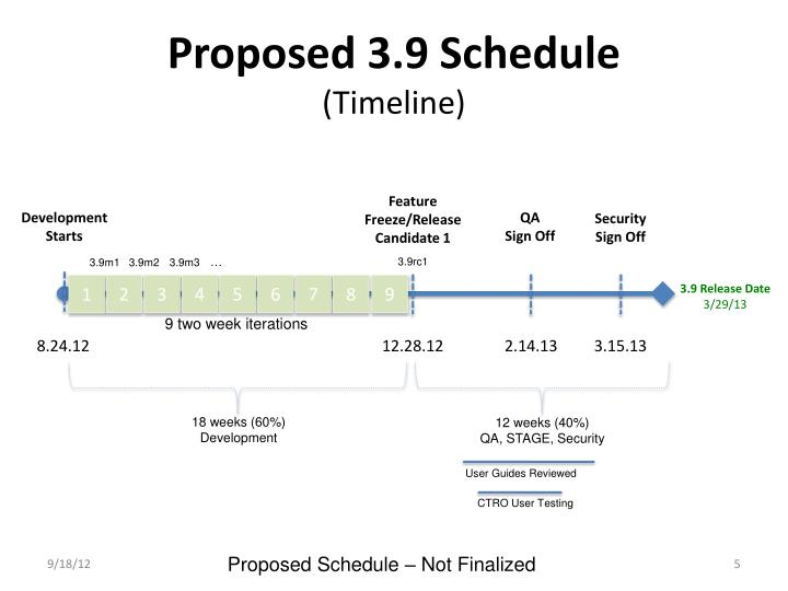 Proposed 3.9 Schedule