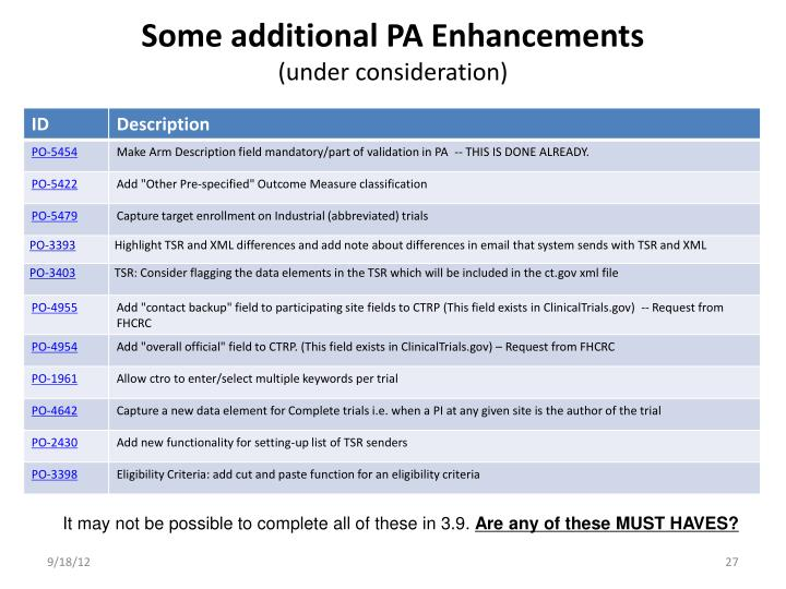 Some additional PA Enhancements