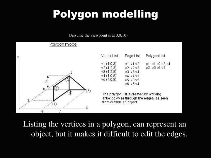 Polygon modelling