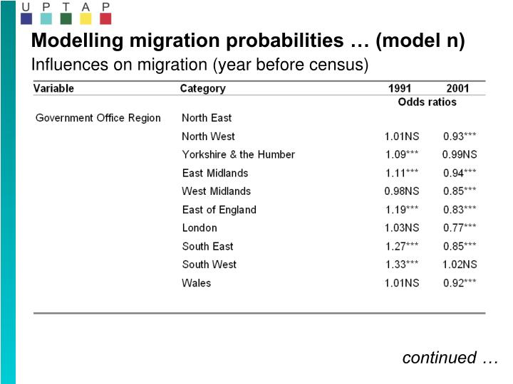 Modelling migration probabilities … (model n)
