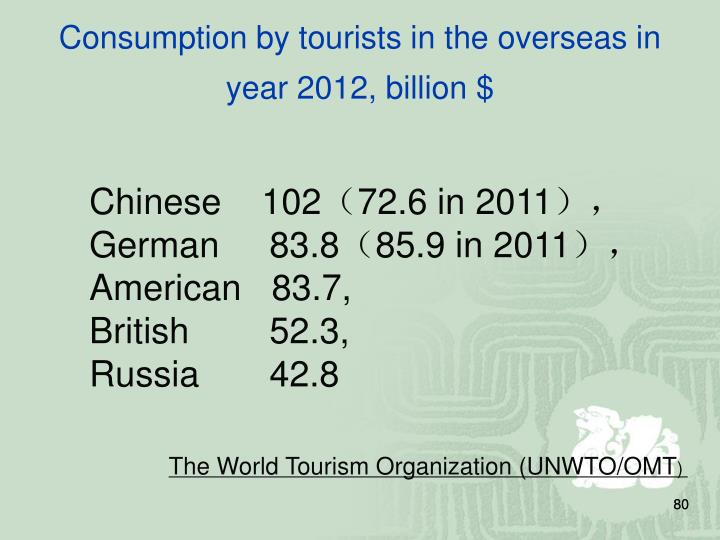 Consumption by tourists in the overseas in year 2012, billion $