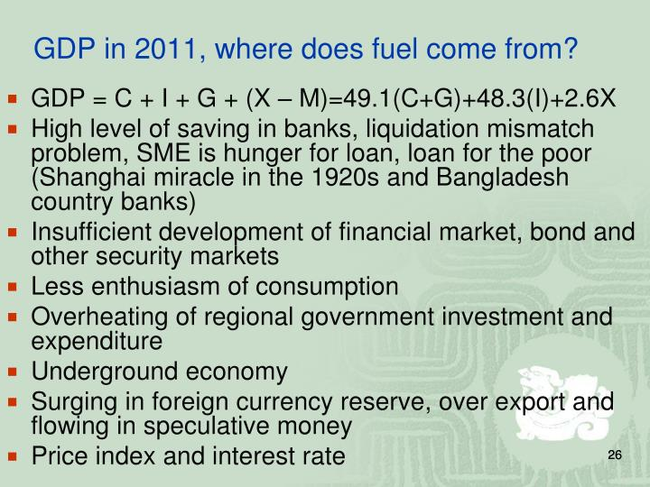 GDP in 2011, where does fuel come from?