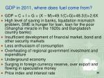 gdp in 2011 where does fuel come from