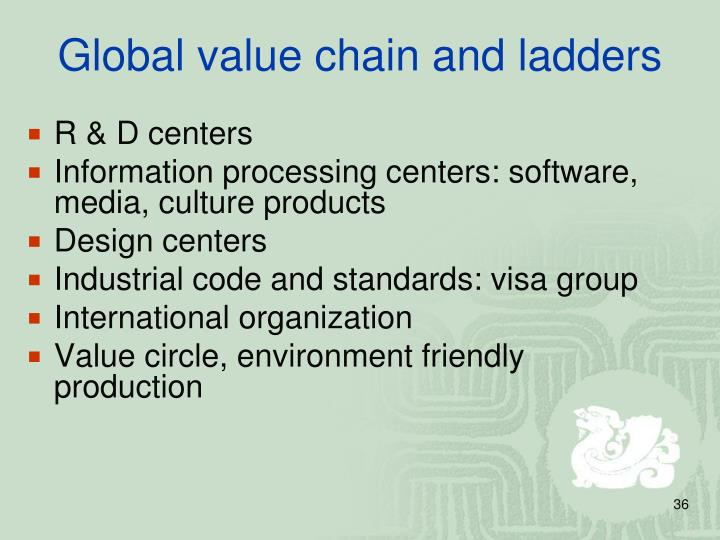 Global value chain and ladders