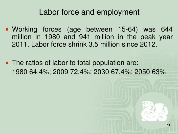 Labor force and employment
