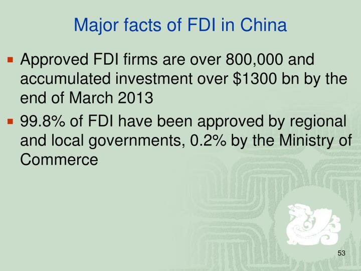Major facts of FDI in China