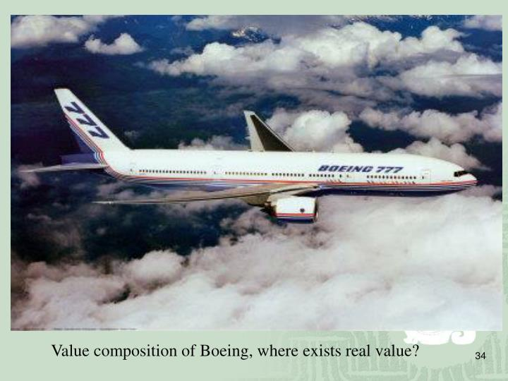 Value composition of Boeing, where exists real value?