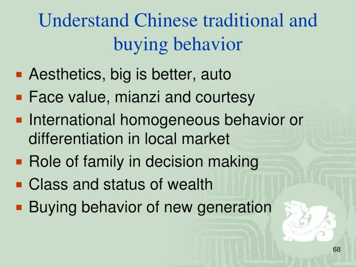 Understand Chinese traditional and buying behavior