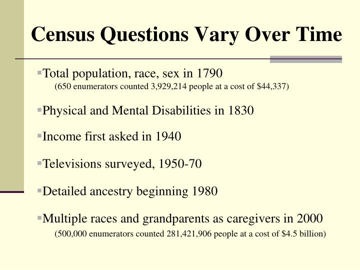 Census Questions Vary Over Time