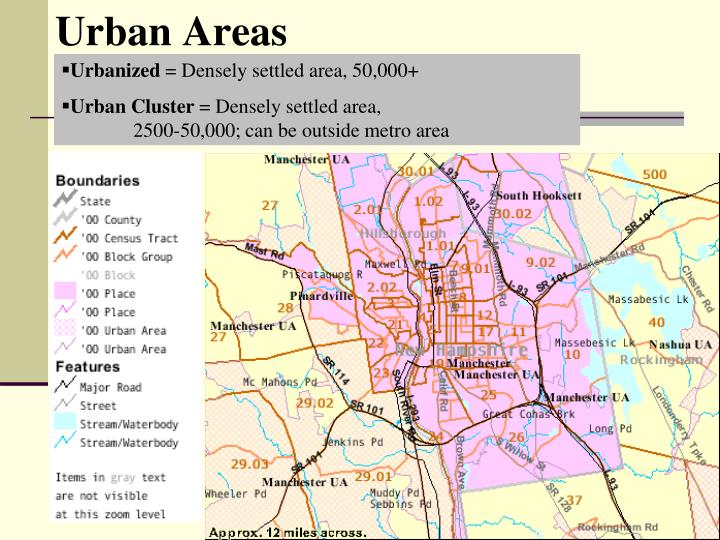 Urban Areas