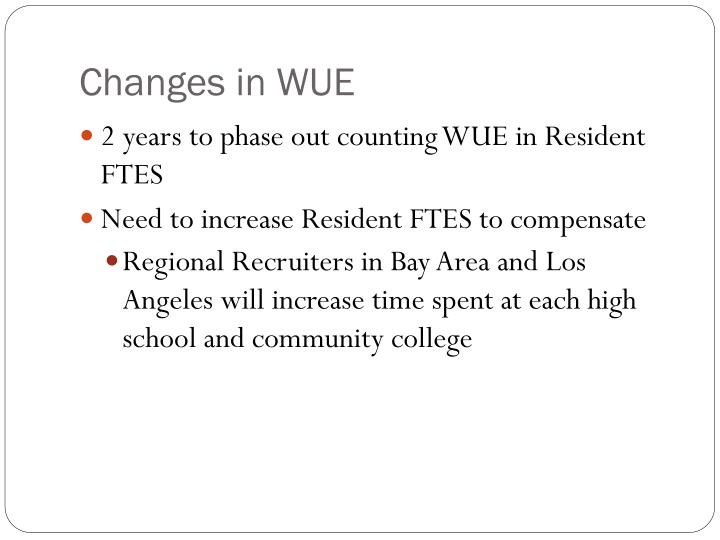Changes in WUE