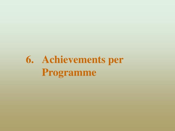 Achievements per Programme