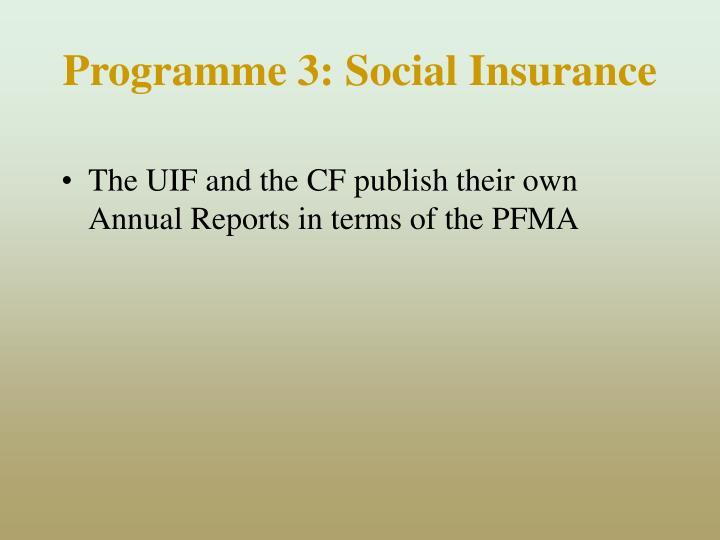 Programme 3: Social Insurance