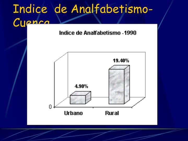 Indice  de Analfabetismo-Cuenca