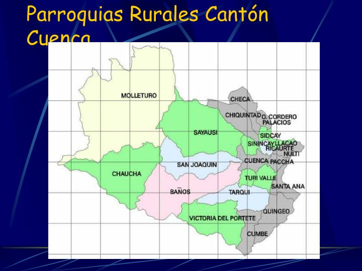 Parroquias Rurales Cantón Cuenca