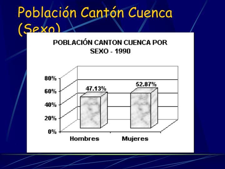 Población Cantón Cuenca (Sexo)
