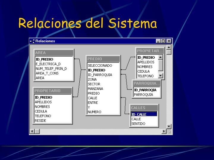 Relaciones del Sistema