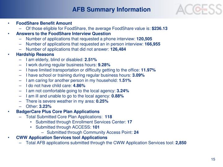 AFB Summary Information