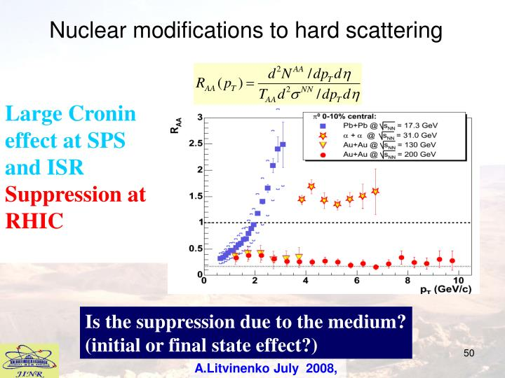 Nuclear modifications to hard scattering