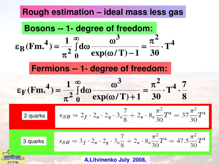 Rough estimation – ideal mass less gas