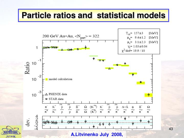 Particle ratios and  s