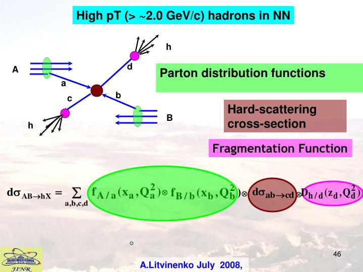 High pT (> ~2.0 GeV/c) hadrons in NN