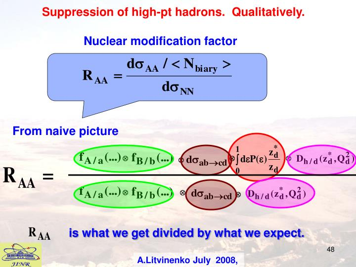 Suppression of high-pt hadrons.  Qualitatively.