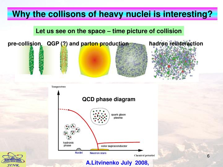 Why the collisons of heavy nuclei is interesting?