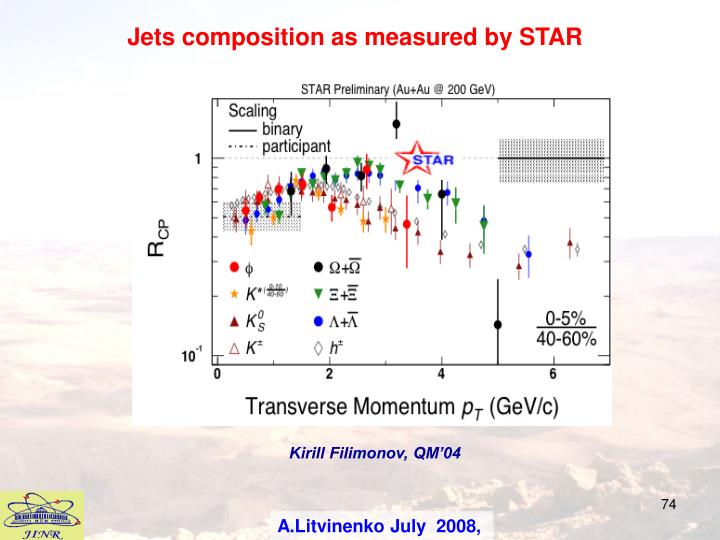 Jets composition as measured by STAR