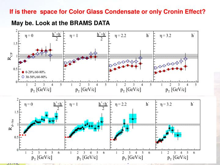 If is there  space for Color Glass Condensate or only Cronin Effect?