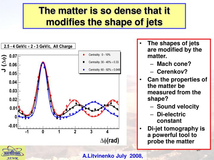 The matter is so dense that it modifies the shape of jets