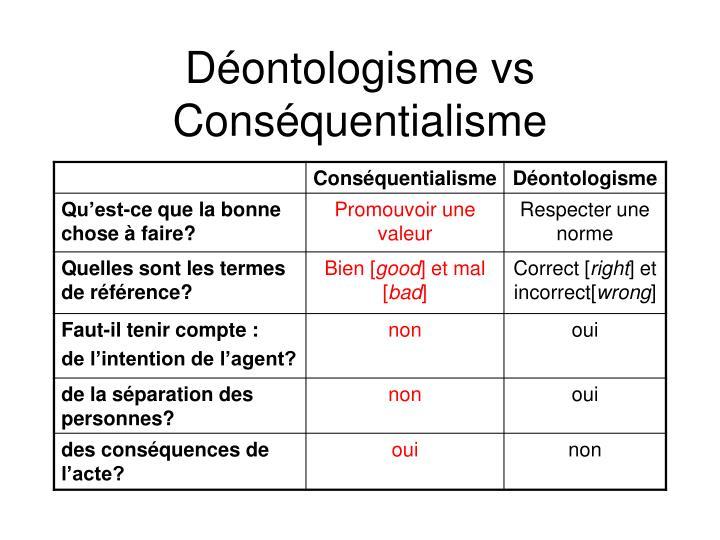 Déontologisme vs Conséquentialisme