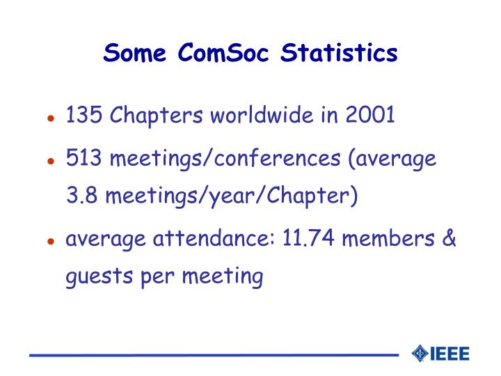 Some ComSoc Statistics