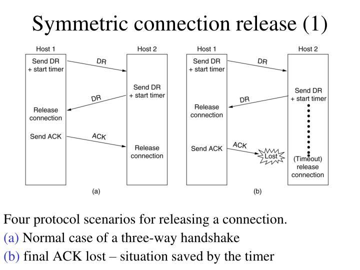 Symmetric connection release (1)