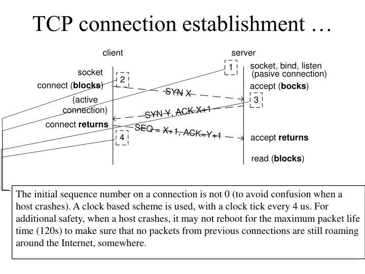 TCP connection establishment …