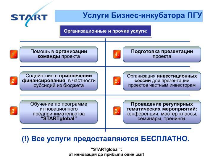 Услуги Бизнес-инкубатора ПГУ