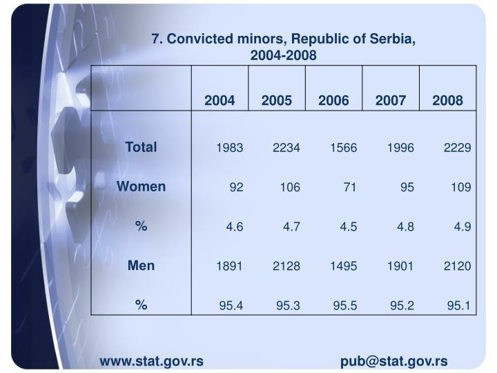 www.stat.gov.rs                                    pub@stat.gov.rs