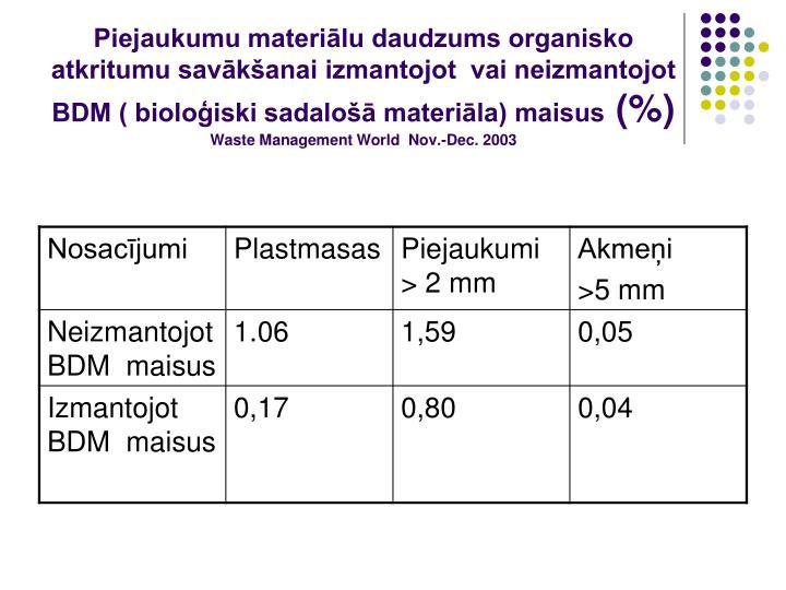 Piejaukumu materiālu daudzums organisko atkritumu savākšanai izmantojot  vai neizmantojot BDM ( bioloģiski sadalošā materiāla) maisus