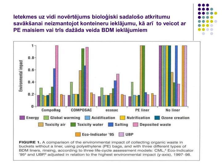 Ietekmes uz vidi novērtējums bioloģiski sadalošo atkritumu savākšanai neizmantojot konteineru ieklājumu, kā arī  to veicot ar PE maisiem vai trīs dažāda veida BDM ieklājumiem