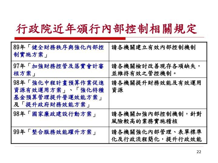 行政院近年頒行內部控制相關規定
