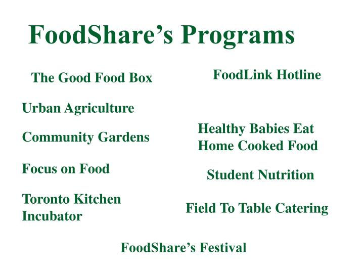 FoodShare's Programs