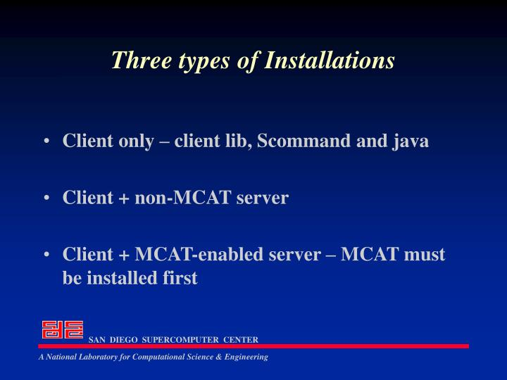 Three types of Installations