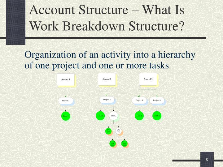 Account Structure – What Is Work Breakdown Structure?