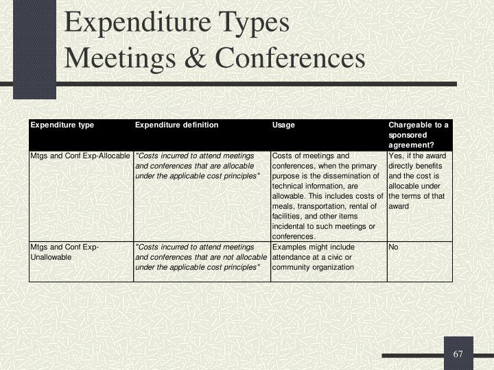 Expenditure Types