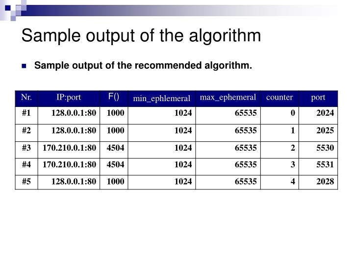 Sample output of the algorithm