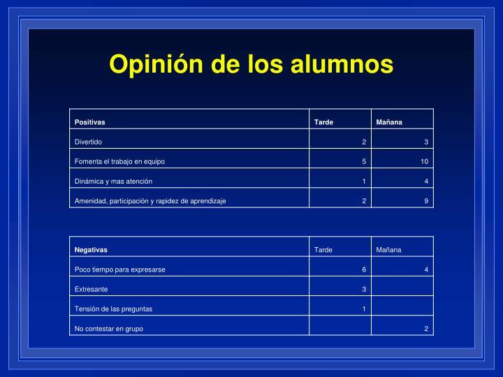 Opinión de los alumnos