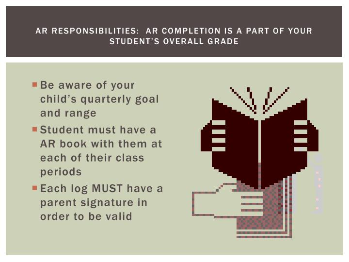 AR Responsibilities:  AR completion is a part of your student's overall grade