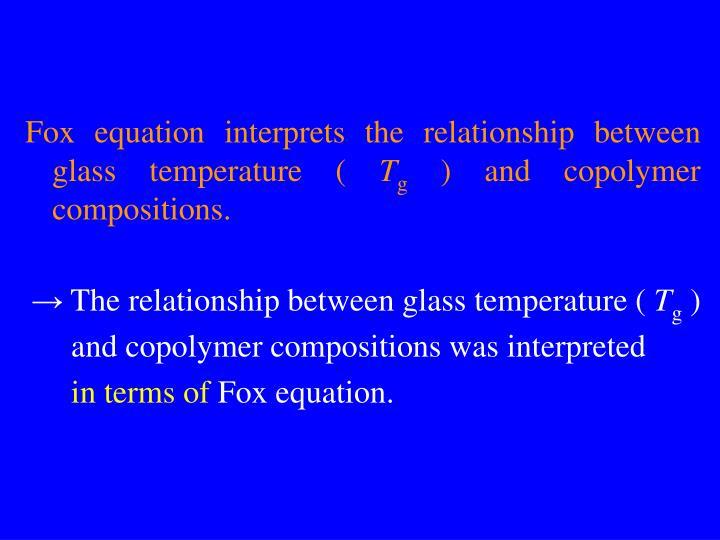Fox equation interprets the relationship between glass temperature (