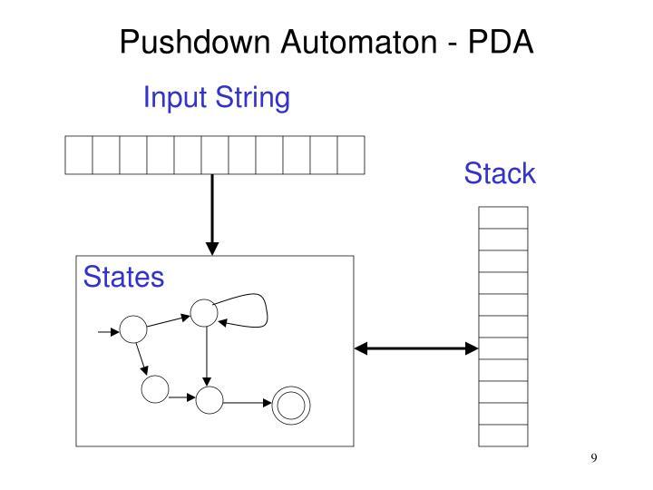 Pushdown Automaton - PDA