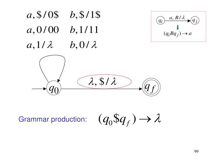 Grammar production: